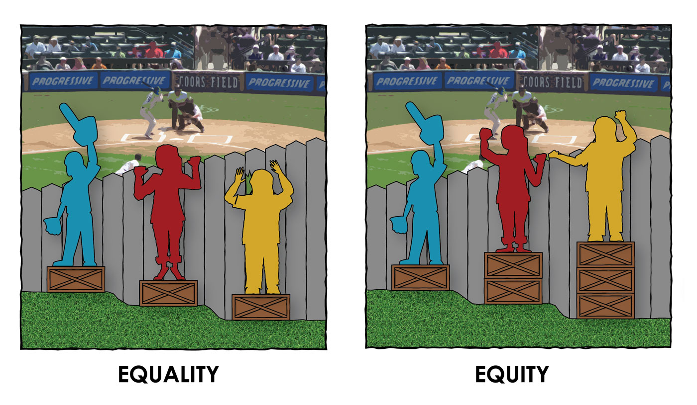 Political Organizing The Problem With That Equity Vs Equality Graphic You Re
